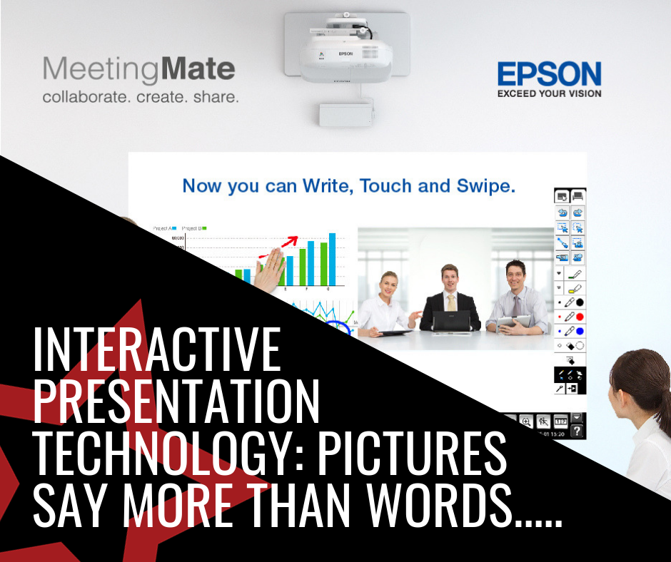 Interactive Presentation Technology Pictures Say More Than Words.....